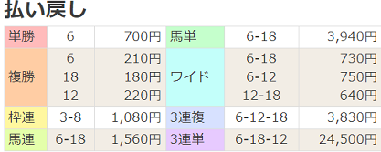 180923阪神7R払戻