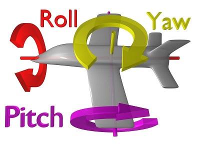 ヨー・ピッチ・ロール オブジェクト回転の3軸