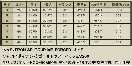 AF-TOUR 4~P