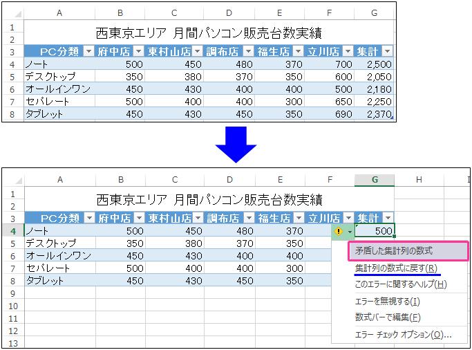 テーブル内の矛盾した集計列の数式