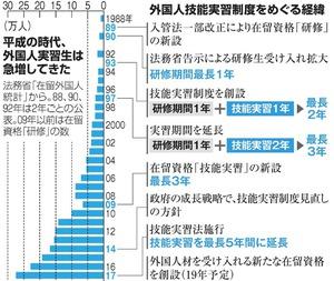 【外国人実習生】基本給は月6万円、残業代は時給300円の画像2-2
