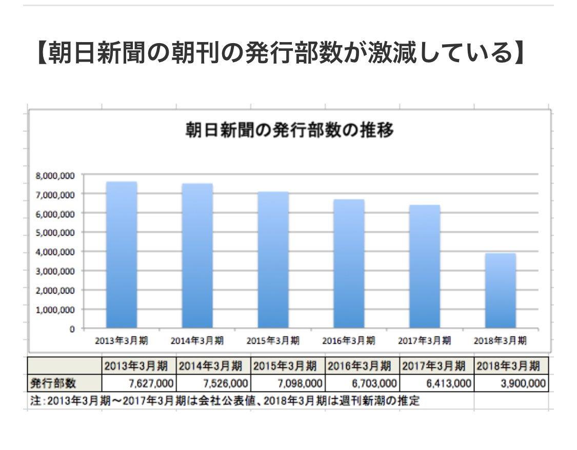 「お金の若者離れ」朝日新聞の投書が話題「全国紙に載るようになったのは一歩前進」の画像