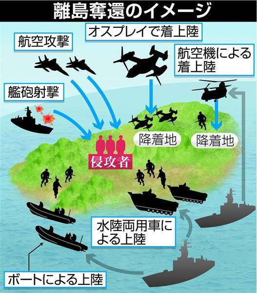 【日本版海兵隊】離島奪還専門部隊「水陸機動団」が始動!2-2