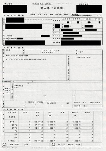 【ハロワ求人票】社員を残業させ放題『みなし残業』月給12万で正社員募集!の画像
