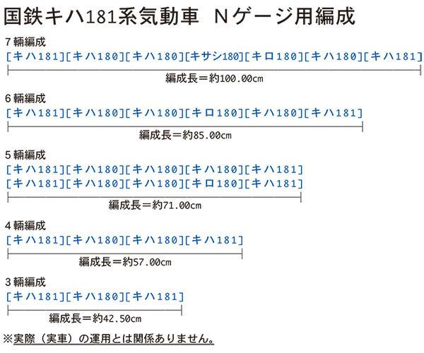 国鉄キハ181系気動車Nゲージ用編