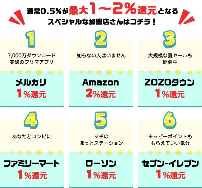 スペシャルシックスキャンペーン