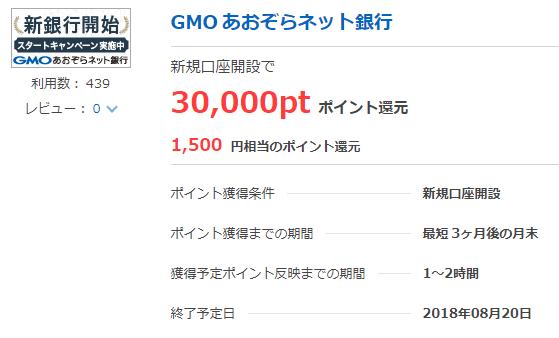 ポイントタウン経由GMOあおぞらネット銀行