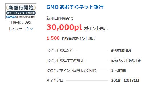 GMOあおぞらネット銀行新銀行開始キャンペーン