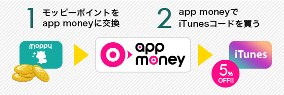 appmoney