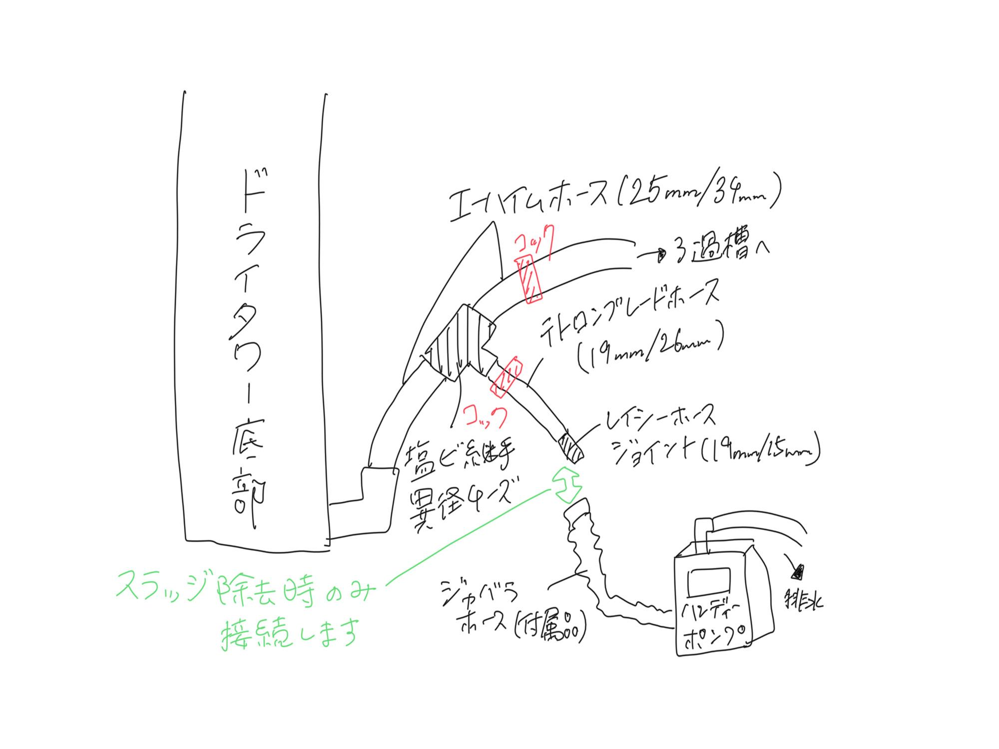 連絡メモ6