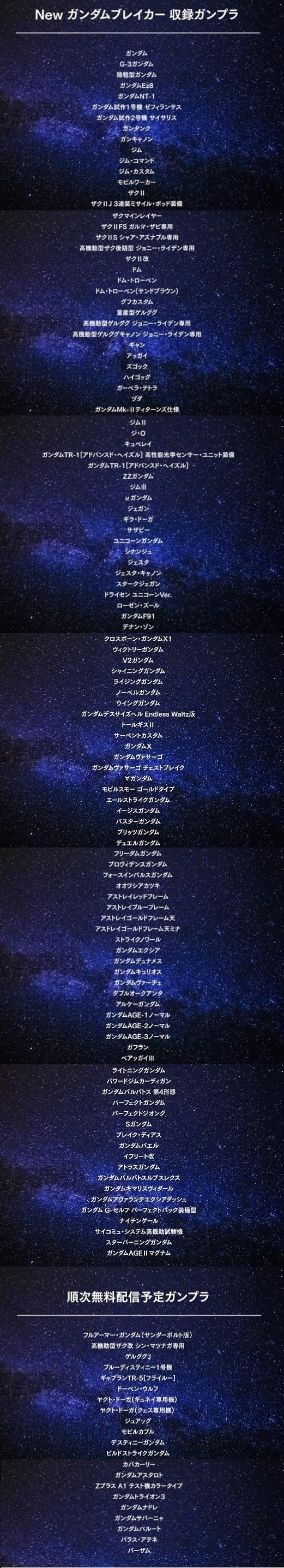 NGBSANlist01abb.jpg