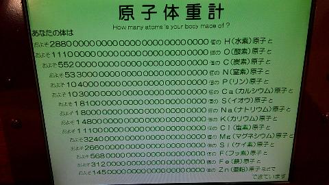原子体重計