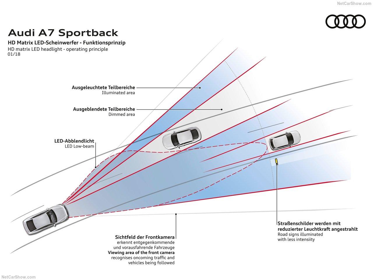 Audi-A7_Sportback-2018-1280-87.jpg