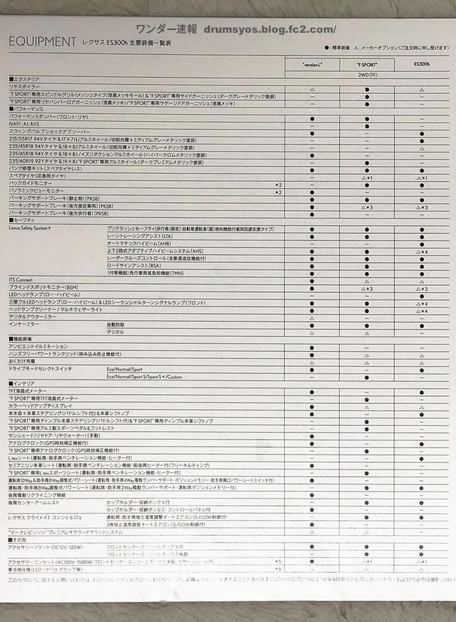 LEXUSES300hcatalog02.jpg