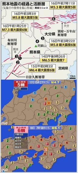 中央構造線付近で最近起きた地震