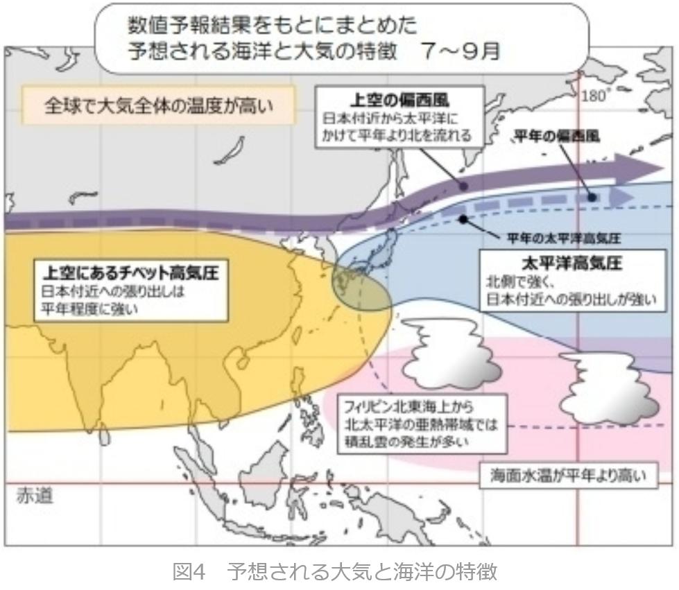 今夏予想される大気と海洋の特徴