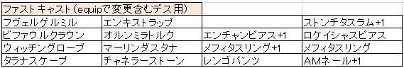 黒FCデス待機用
