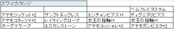 魔導剣士スワイプ/ランジ