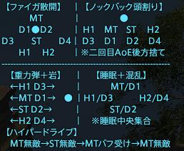 FF14 シグマ編零式4層 マクロ