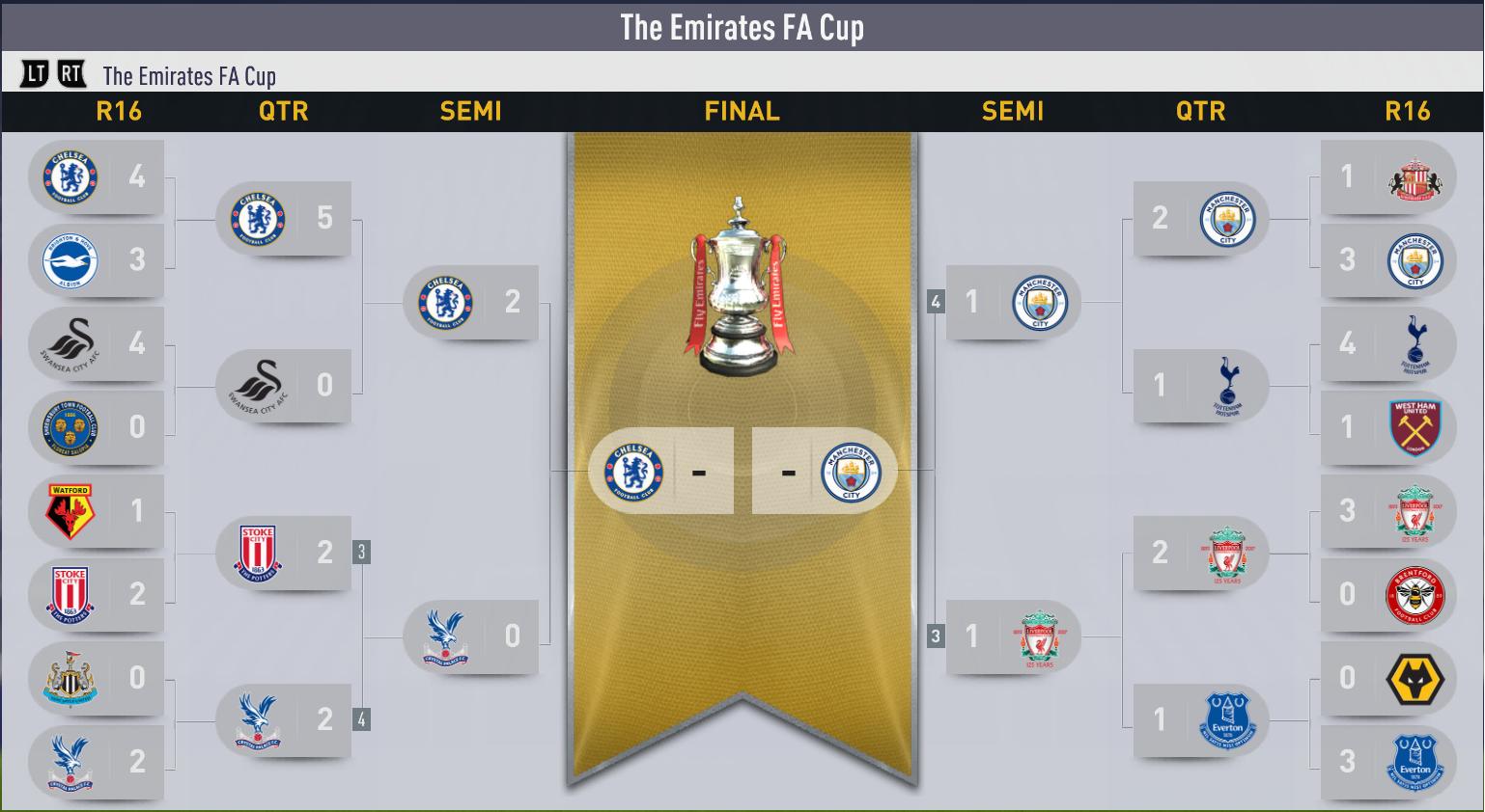 18-19 4月終了時点 FA順位