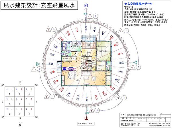 ○○様邸新築工事 風水鑑定書(雛形)小