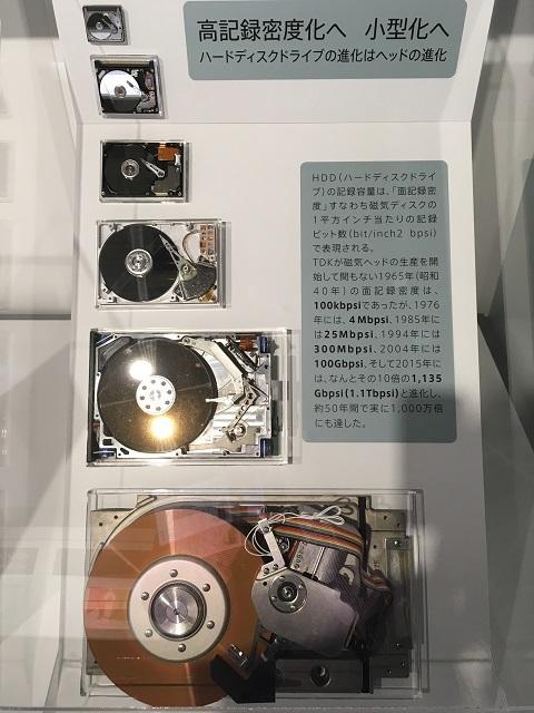 26ハードディスク