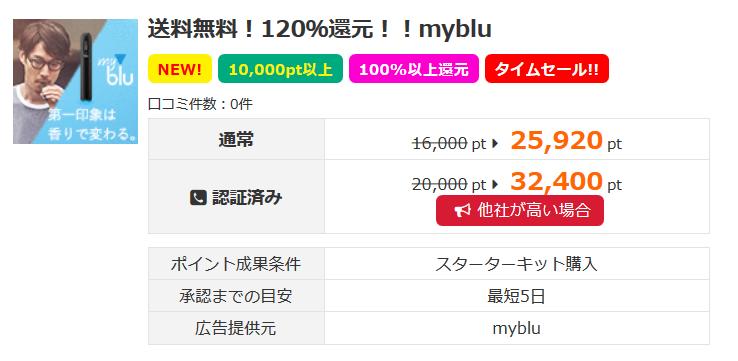 Screenshot_2018-09-07 送料無料!120%還元!!myblu 詳細と口コミ - i2i ポイント