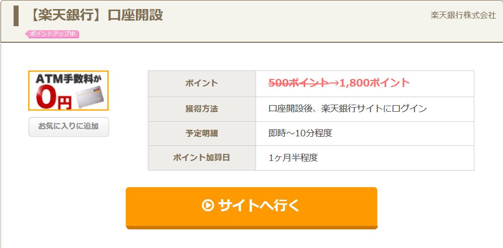 Screenshot_2018-09-11 【楽天銀行】口座開設で貯める ポイントサイトちょびリッチ