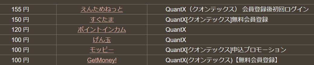 Screenshot_2018-09-22 「QuantX」は、どこのポイントサイトを経由するとお得? - 案件比較検索 どこ得?(1)