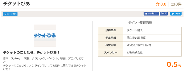 お財布.com チケットぴあ案件