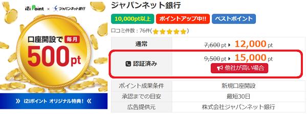 ジャパンネット銀行 i2iポイント