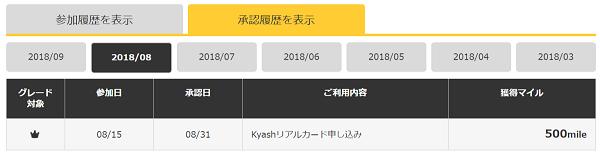 すぐたま Kyashリアルカード案件承認