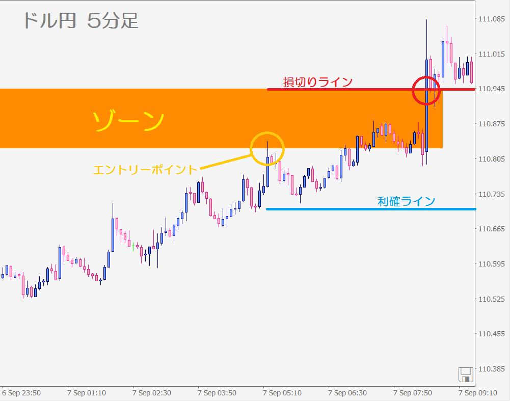ドル円20180916記事②-min