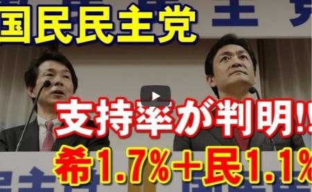 【動画】国民民主党支持率が判明!! ? 希望の党 1 7%+民進党 1 1%=??「なんで足しているのに上がらないんだよ」