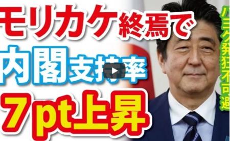 j【動画】安倍内閣支持率、大幅上昇 日本テレビ、共同通信の世論調査