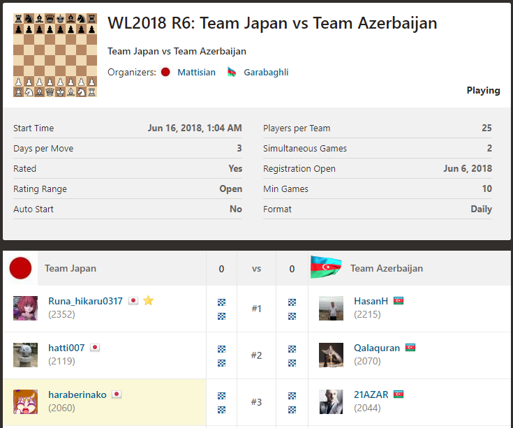 アゼルバイジャンとのチーム戦は3番ボード