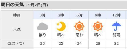 天気 松原