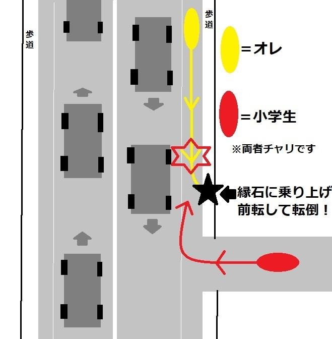 CHARI_Crash.jpg