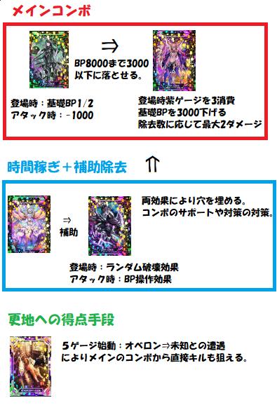 緑紫コンボ