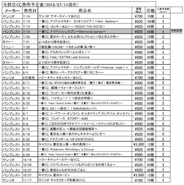くじ予定表20170711