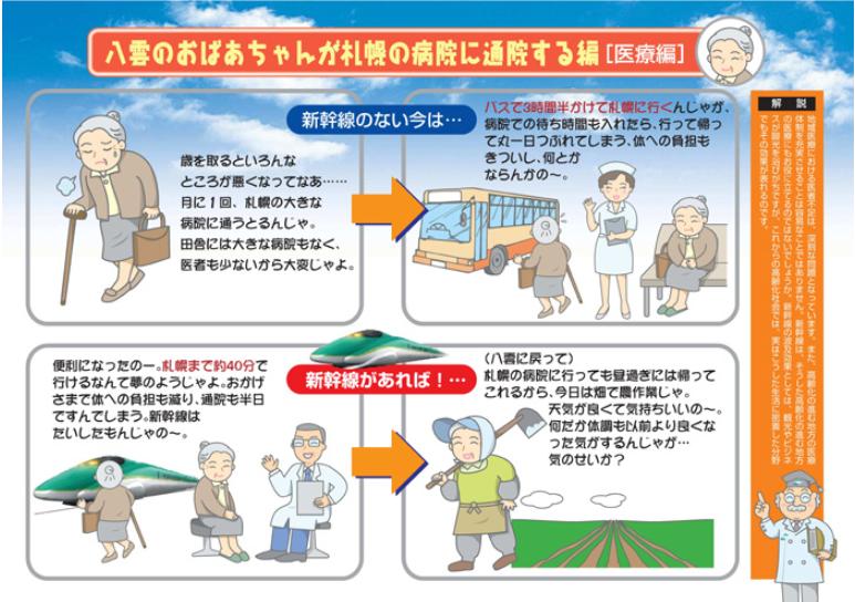 新幹線八雲病院