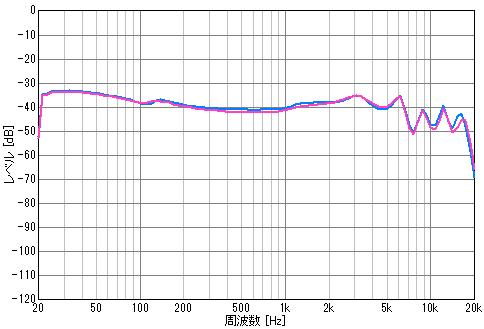 SORA-Light SH23263