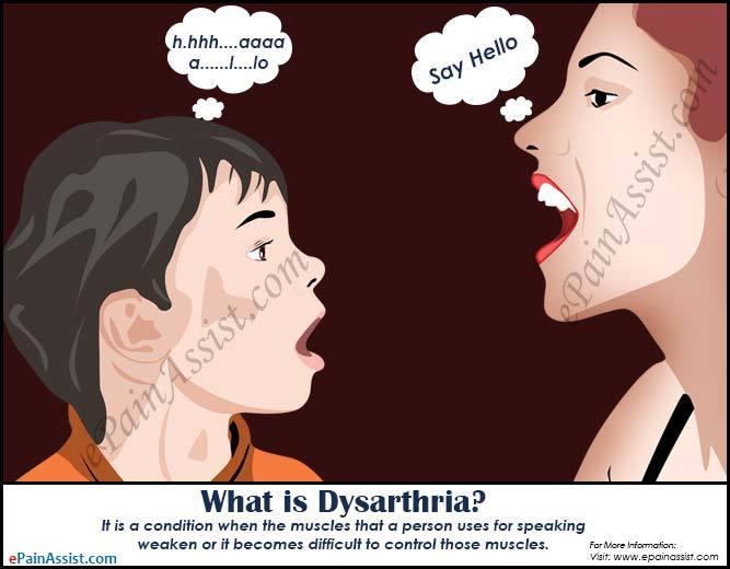 what-dysarthria.jpg