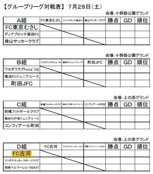 町田グループ