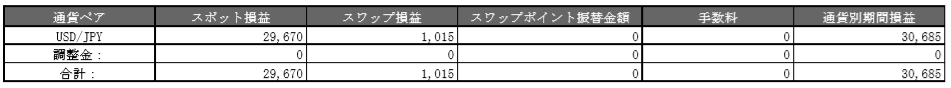 FXsoneki20180801.png