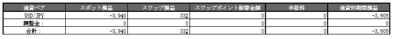 FXsoneki20180901.png