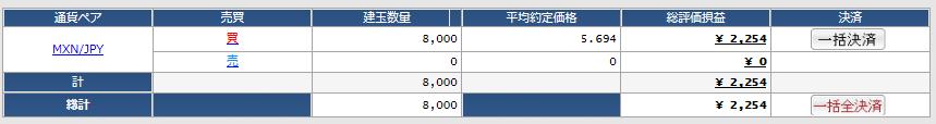 mekisikokengyoku20180716.png