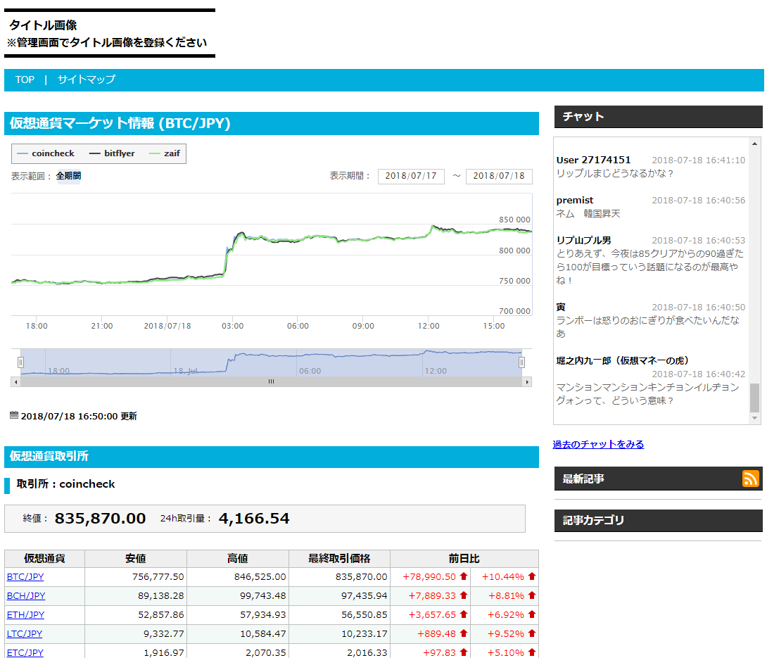 作りたての仮想通貨ブログ