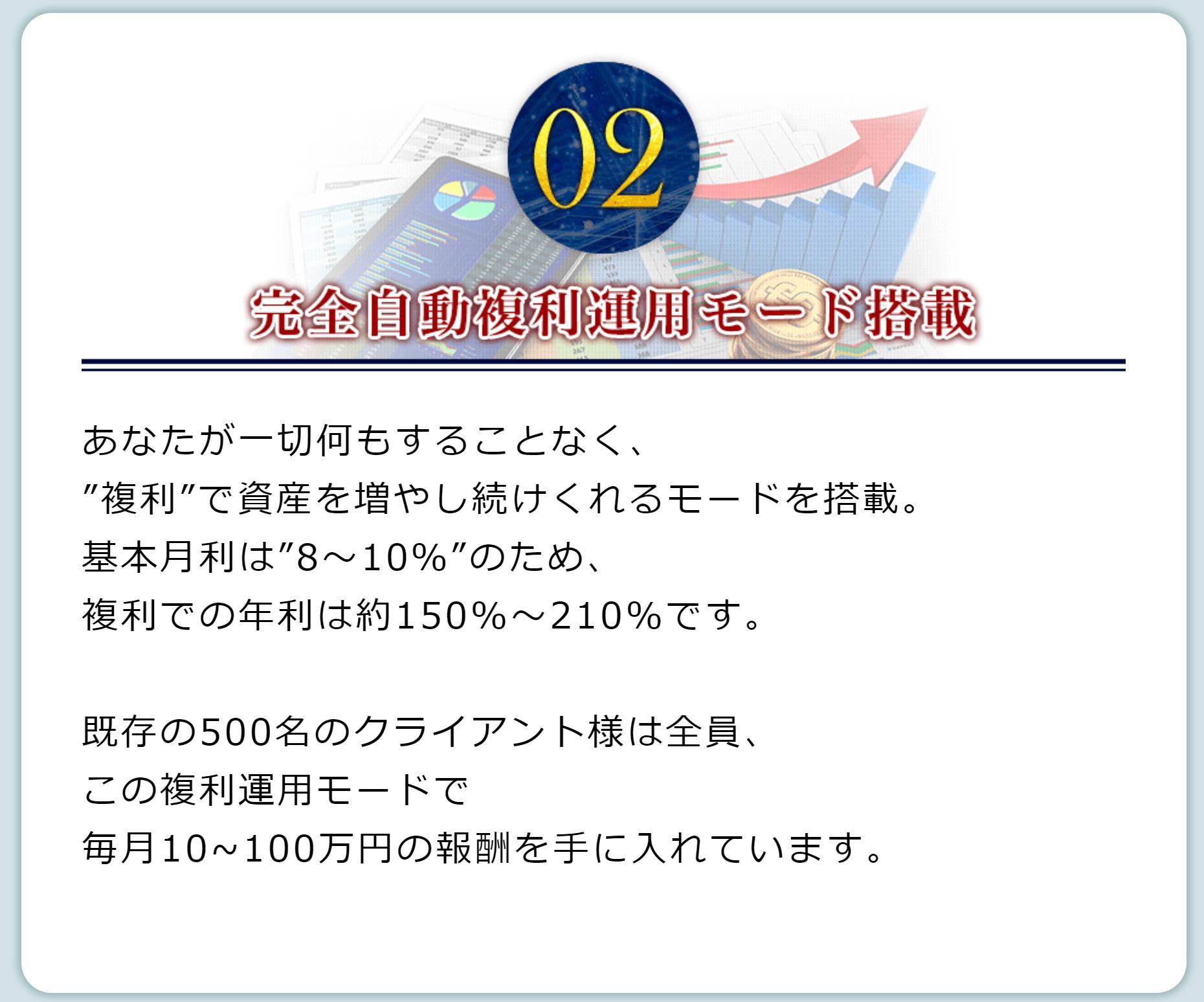 吉田慎也 億り愛プロジェクト(配当型ICO)8