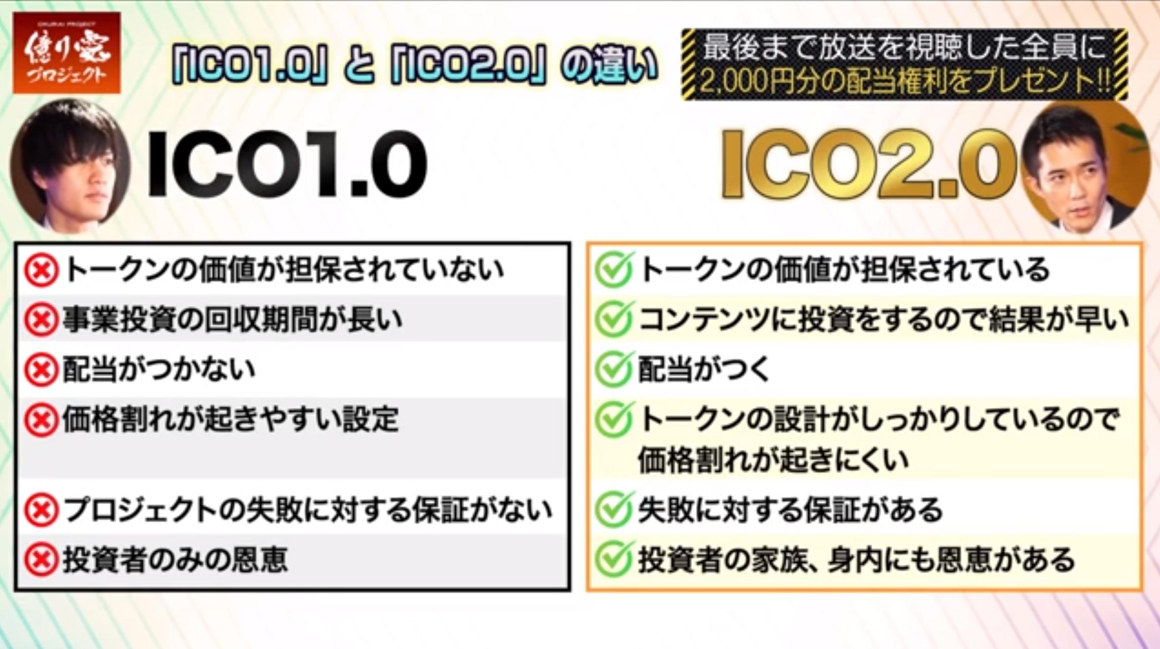 吉田慎也 億り愛プロジェクト(配当型ICO)7